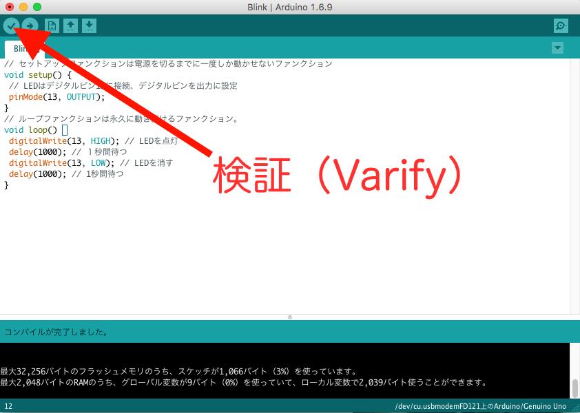 検証(Varify)