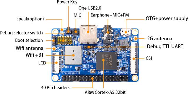 Orange-Pi-2G-IoT