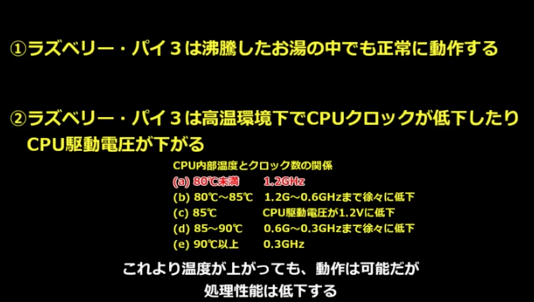 スクリーンショット 2018-03-16 20.49.32